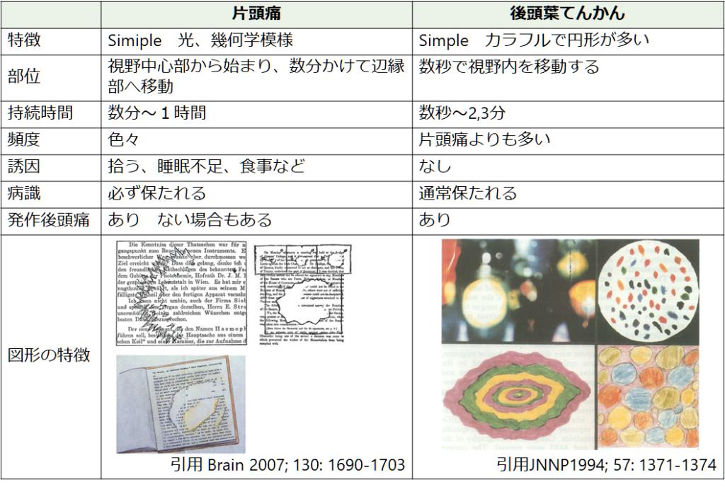 画像に alt 属性が指定されていません。ファイル名: image-127-1024x688.png